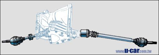 在一般前置前驱的车辆上,传动系统的配置便如图所示,引擎,变速箱及